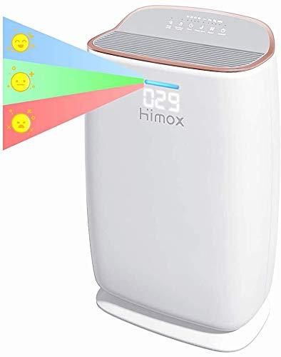 HIMOX Luftreiniger HEPA H13 Medical Gerade Filter, Smart Luftqualität Sensor, Ionisator, Air Purifier für Raucher Allergiker, bis zu 57 ㎡, gegen Staub, Allergien, Pollen