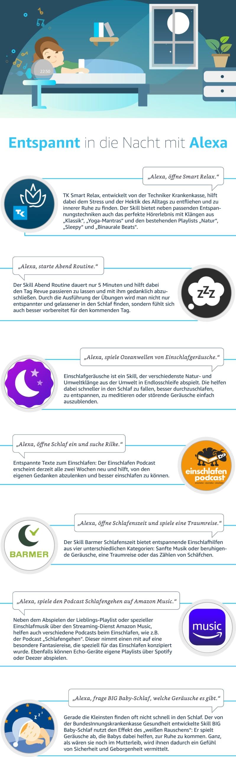 Gesunder Schlaf mit Alexa infografik